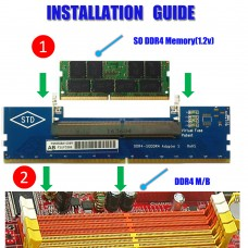 Laptop DDR4 SO-DIMM to Desktop DIMM Memory Riser Card